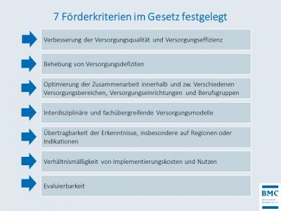 Förderkriterien für den Innovationsfonds nach § 92a Abs. 1 SGB V