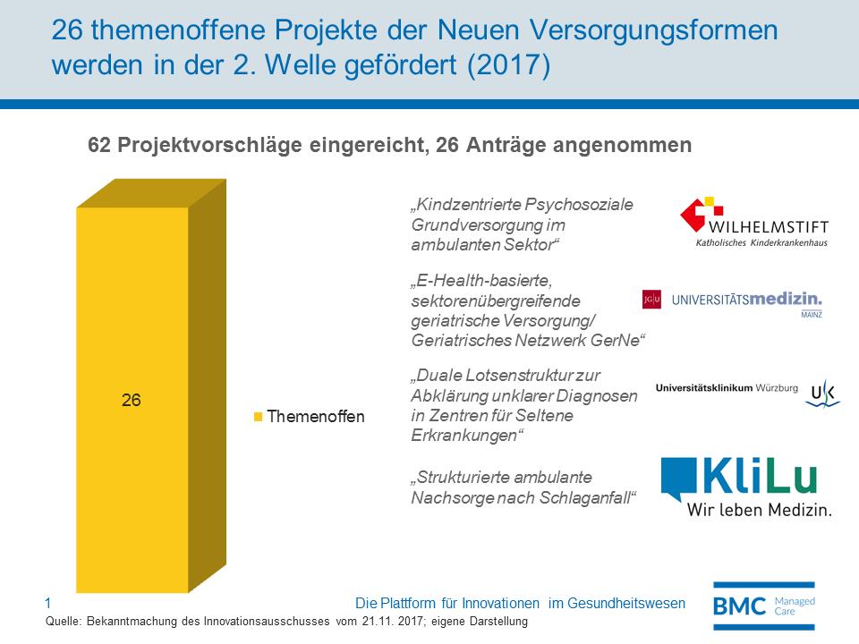 Großzügig Metallschwenkrahmen Zeitgenössisch - Benutzerdefinierte ...